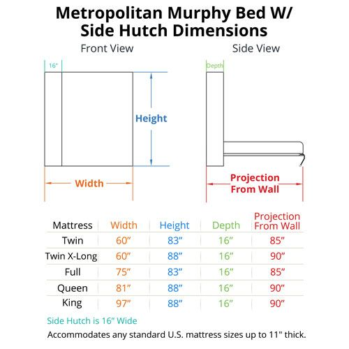 Metropolitan Murphy Bed with Hutch Dimensions
