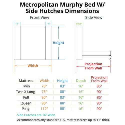 Metropolitan Murphy Bed with Hutches Dimensions