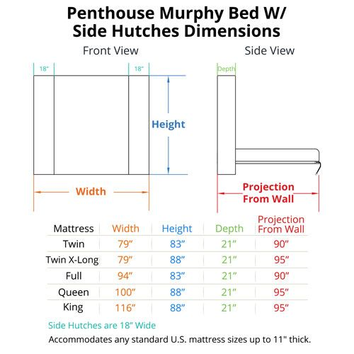 Penthouse Murphy Bed with Hutches Dimensions